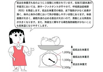 低出生体重児.png