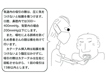 気道内吸引.png